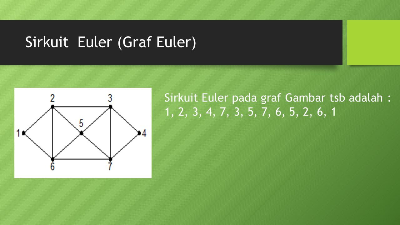 Sirkuit Euler (Graf Euler)