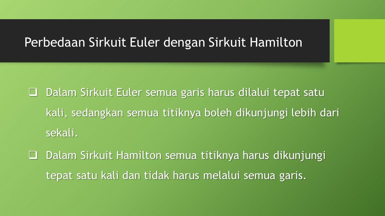 Perbedaan Sirkuit Euler dengan Sirkuit Hamilton