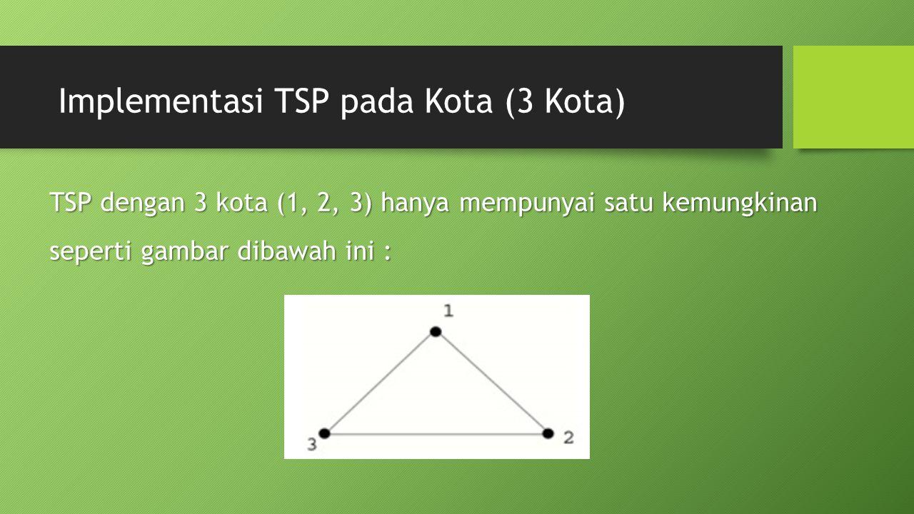 Implementasi TSP pada Kota (3 Kota)