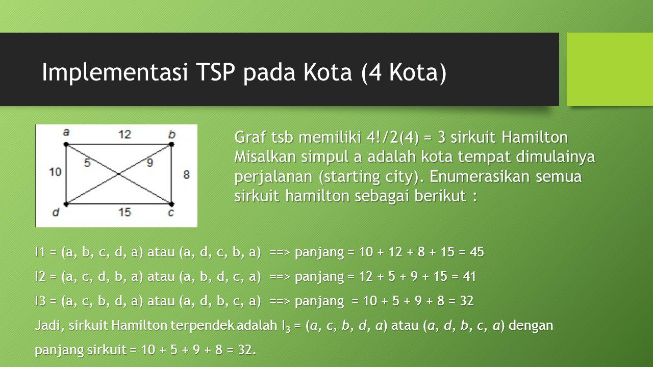 Implementasi TSP pada Kota (4 Kota)