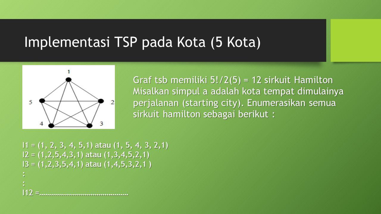 Implementasi TSP pada Kota (5 Kota)