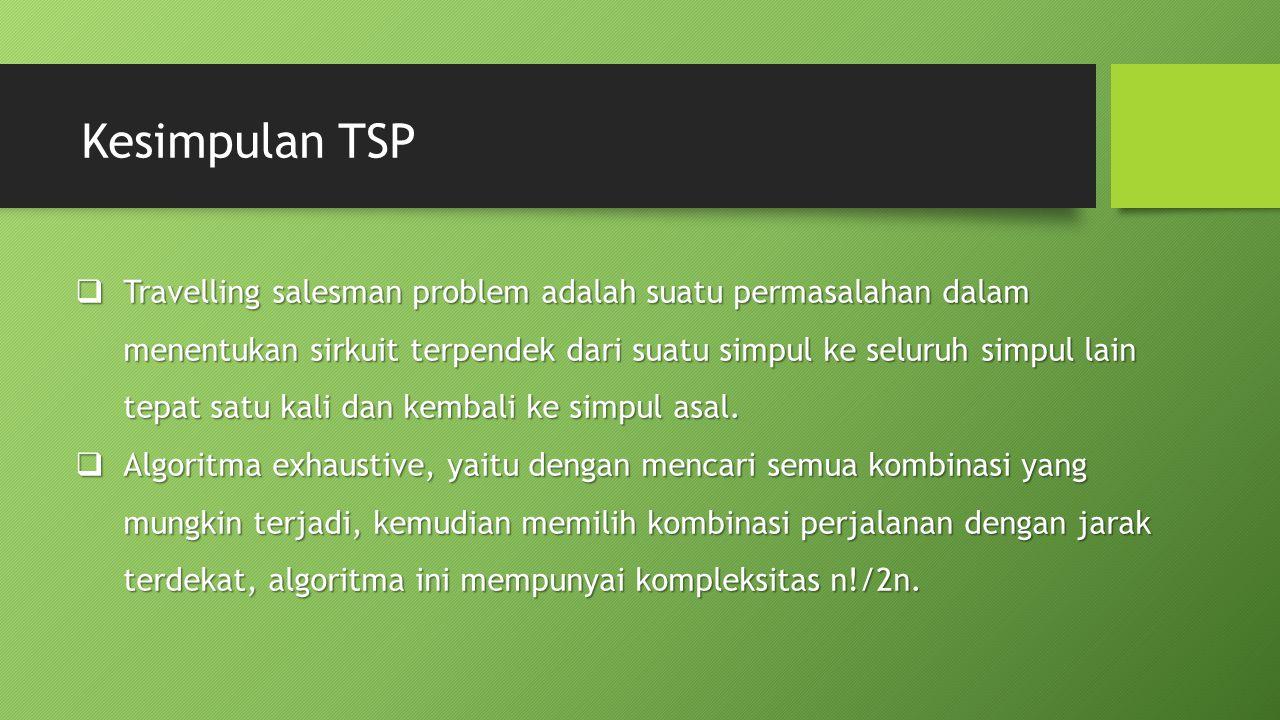 Kesimpulan TSP