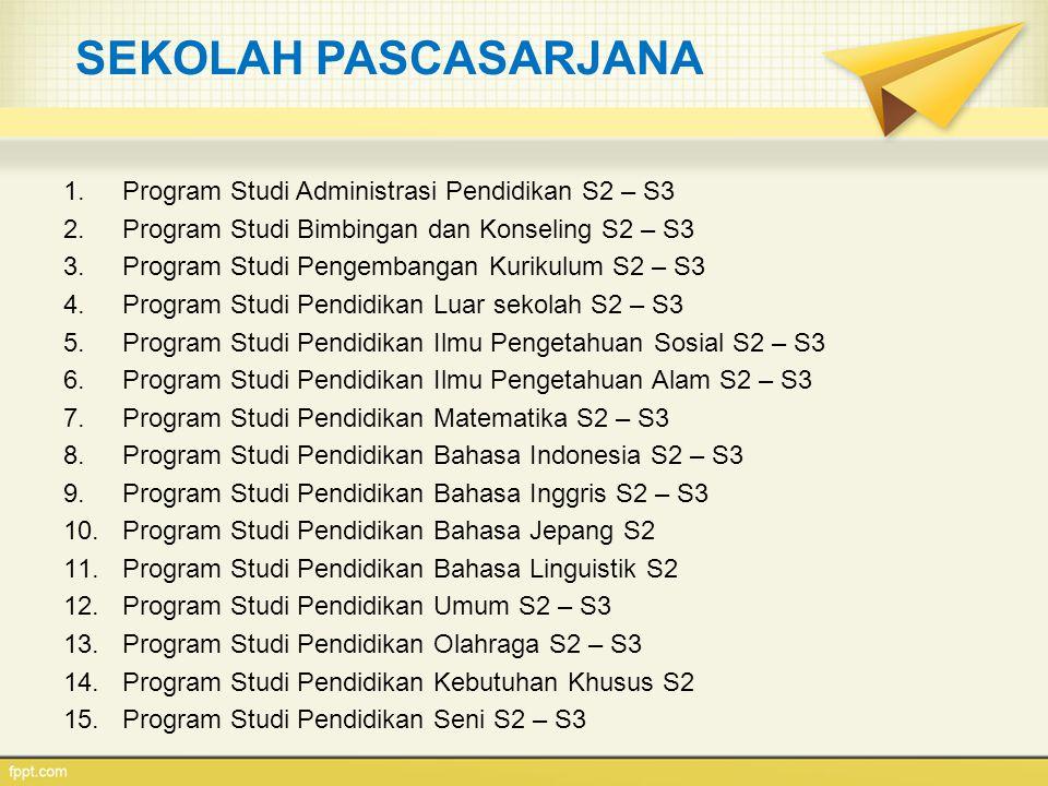 SEKOLAH PASCASARJANA Program Studi Administrasi Pendidikan S2 – S3