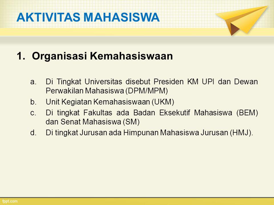 AKTIVITAS MAHASISWA Organisasi Kemahasiswaan