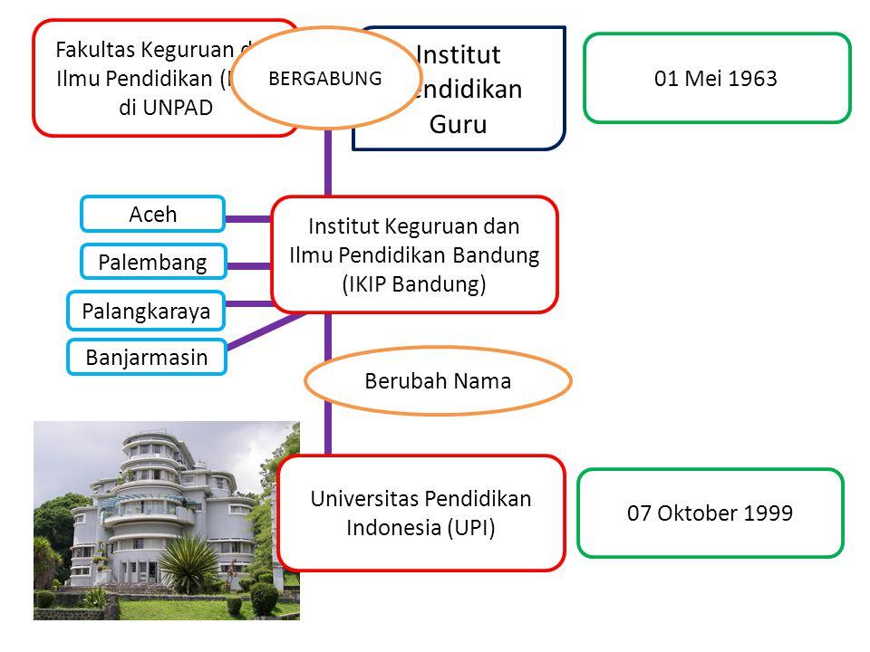 Institut Pendidikan Guru