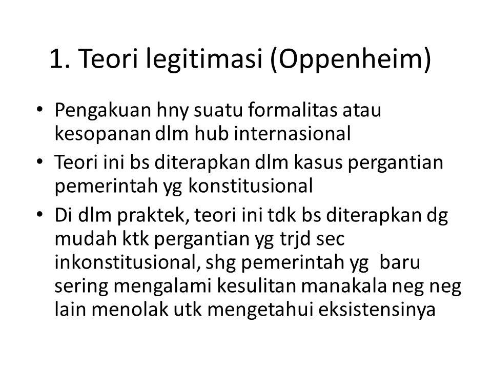 1. Teori legitimasi (Oppenheim)