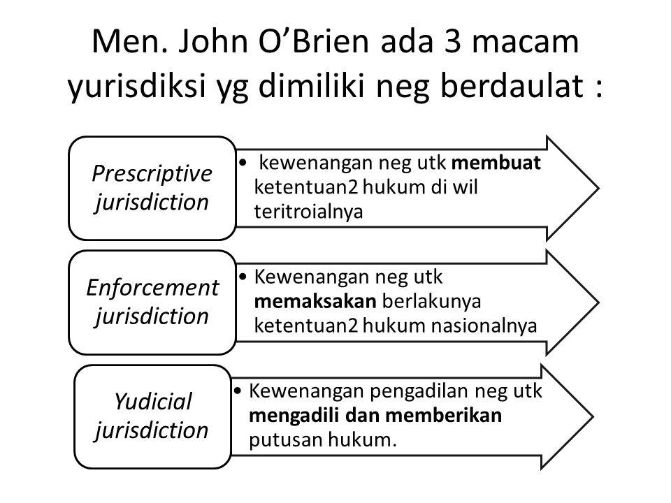 Men. John O'Brien ada 3 macam yurisdiksi yg dimiliki neg berdaulat :