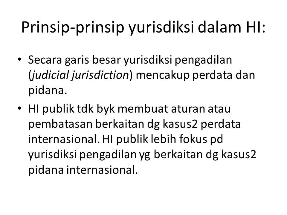 Prinsip-prinsip yurisdiksi dalam HI: