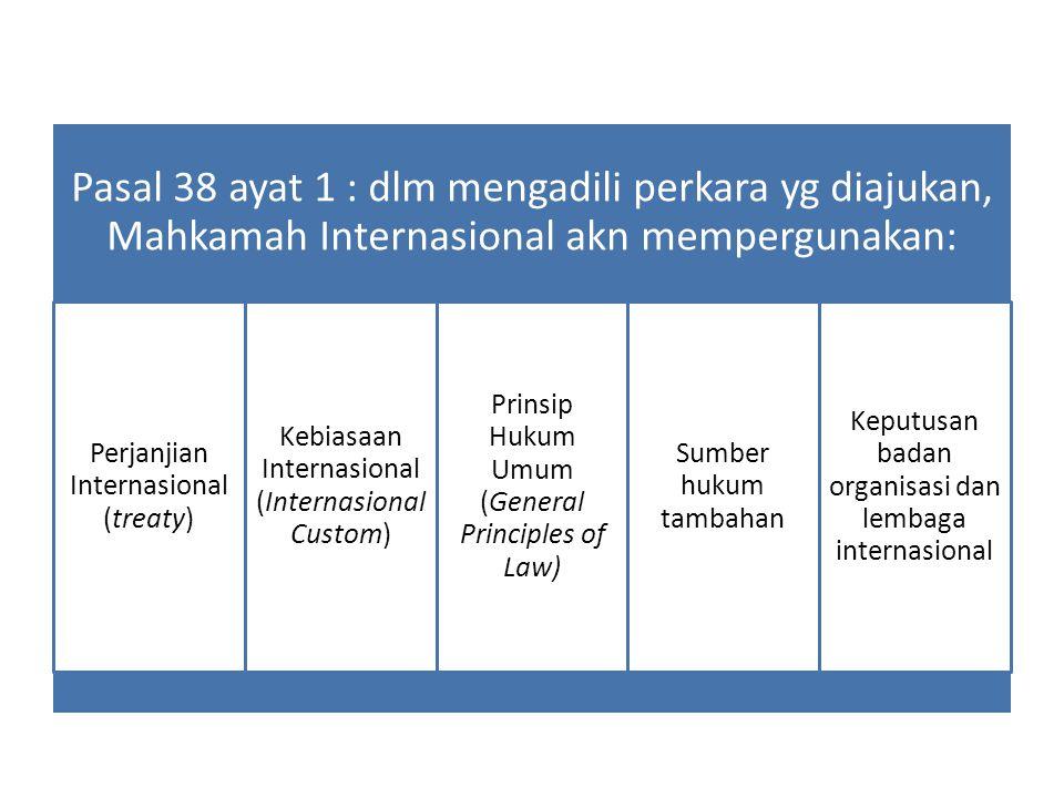 Perjanjian Internasional (treaty)