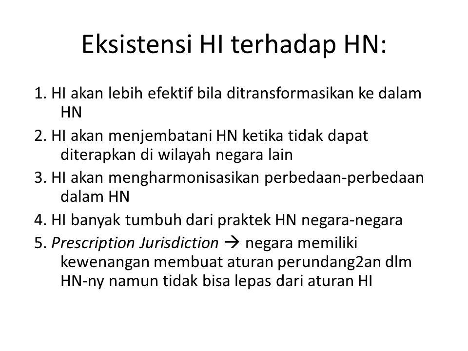 Eksistensi HI terhadap HN:
