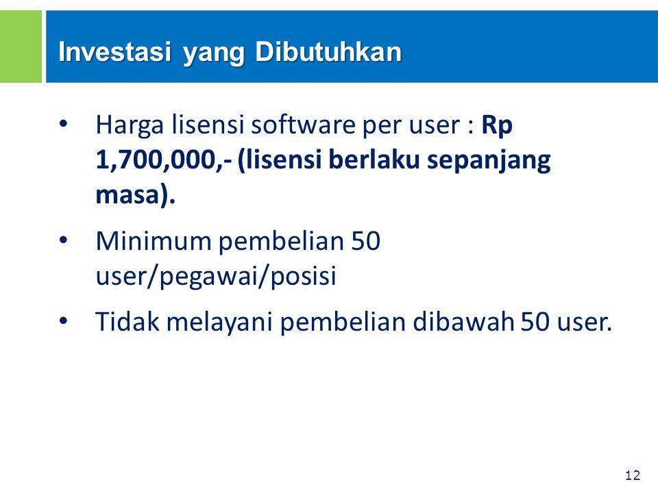Minimum pembelian 50 user/pegawai/posisi