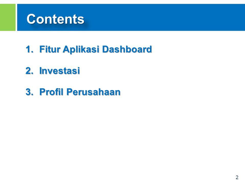 Contents Fitur Aplikasi Dashboard Investasi Profil Perusahaan