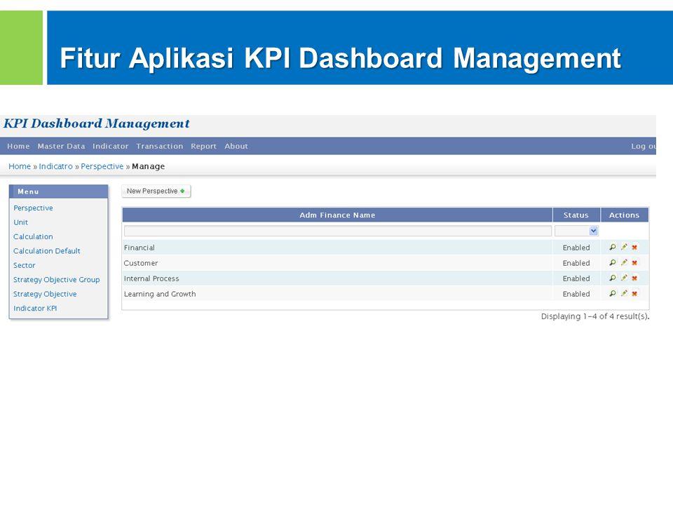 Fitur Aplikasi KPI Dashboard Management