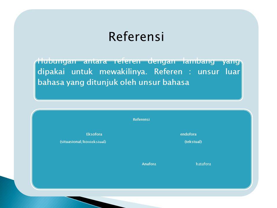 Referensi Hubungan antara referen dengan lambang yang dipakai untuk mewakilinya. Referen : unsur luar bahasa yang ditunjuk oleh unsur bahasa.