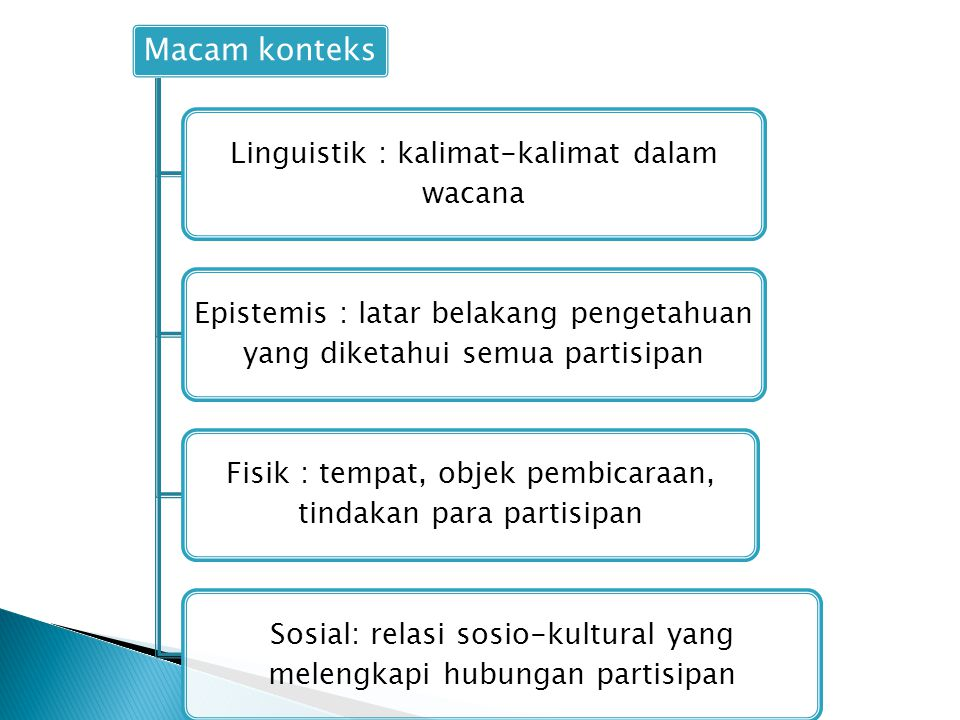 Macam konteks Linguistik : kalimat-kalimat dalam wacana