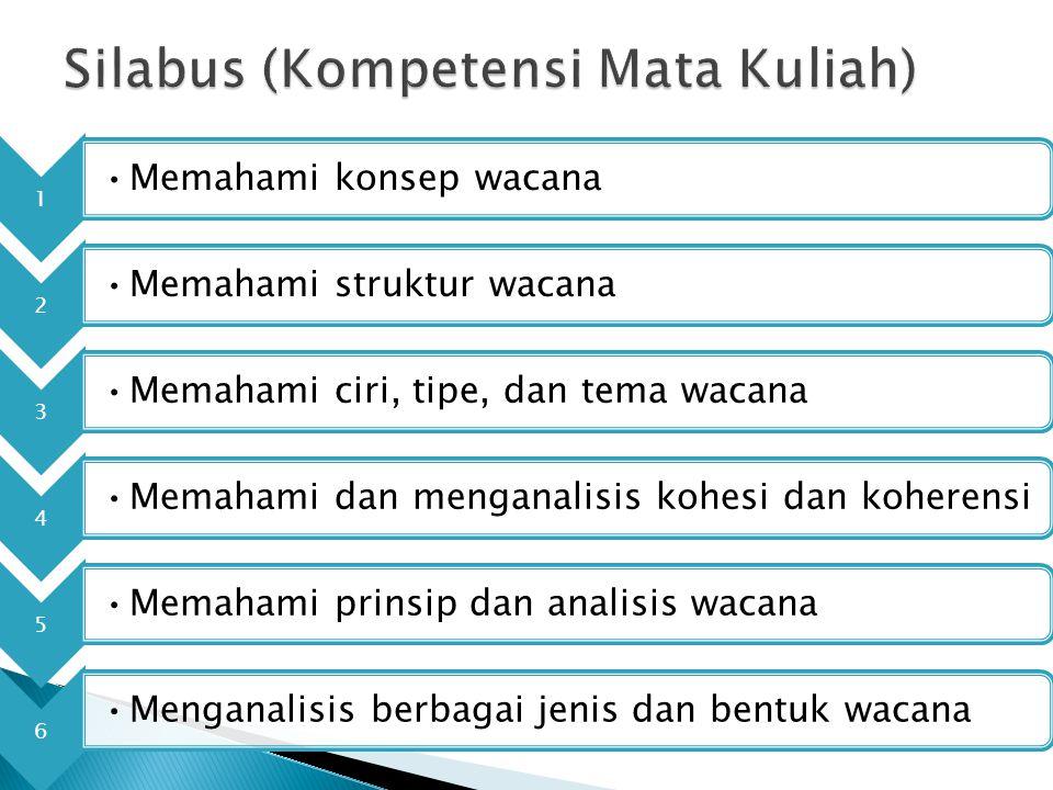Silabus (Kompetensi Mata Kuliah)