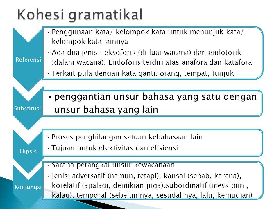 Kohesi gramatikal Referensi. Penggunaan kata/ kelompok kata untuk menunjuk kata/ kelompok kata lainnya.