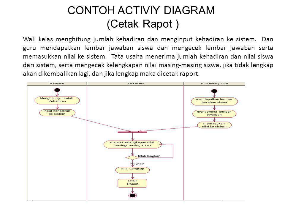 CONTOH ACTIVIY DIAGRAM (Cetak Rapot )