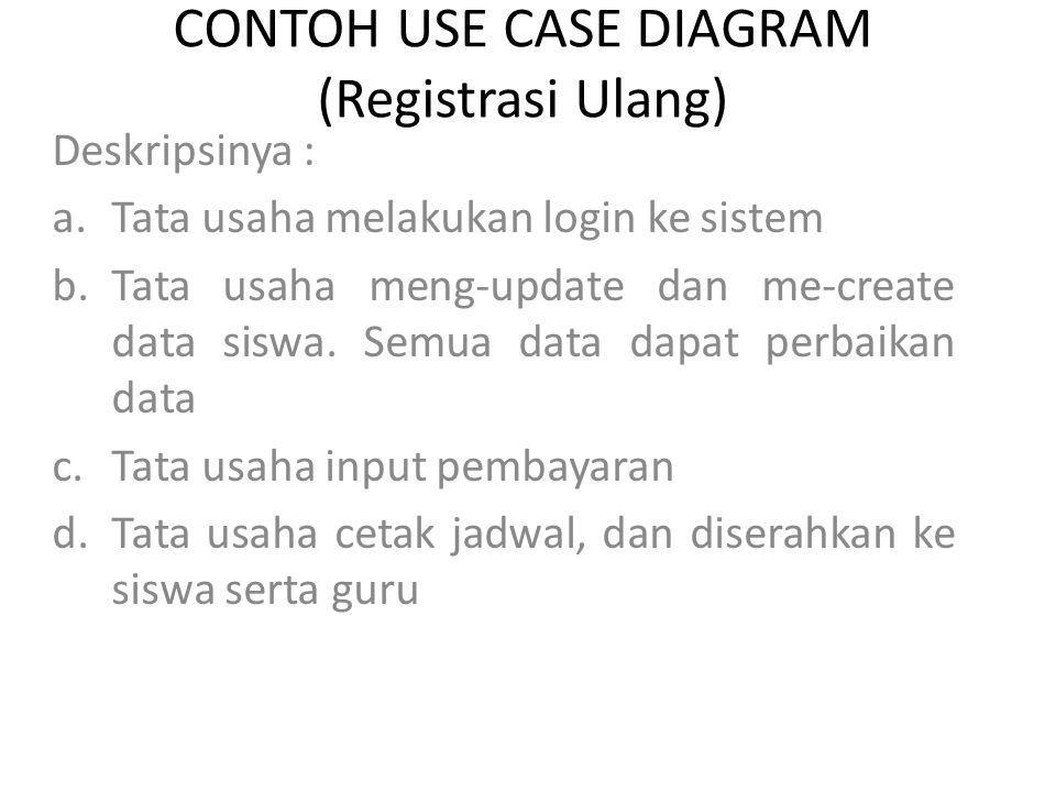 CONTOH USE CASE DIAGRAM (Registrasi Ulang)