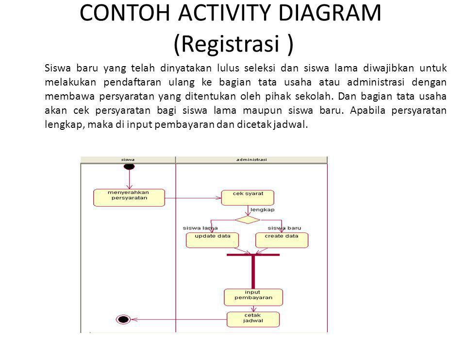 CONTOH ACTIVITY DIAGRAM (Registrasi )