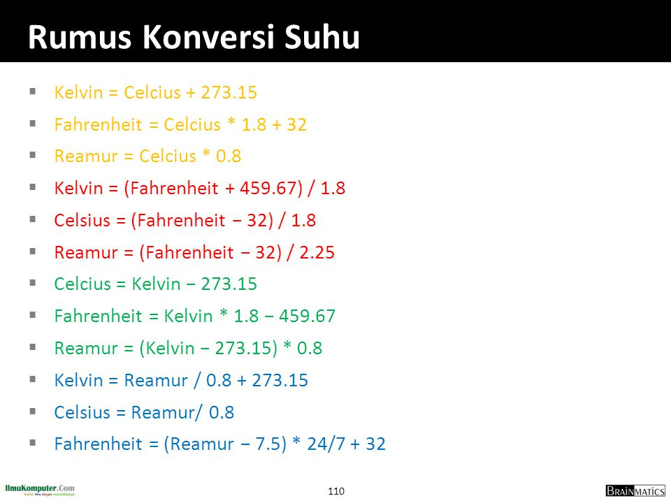 Rumus Konversi Suhu Kelvin = Celcius + 273.15