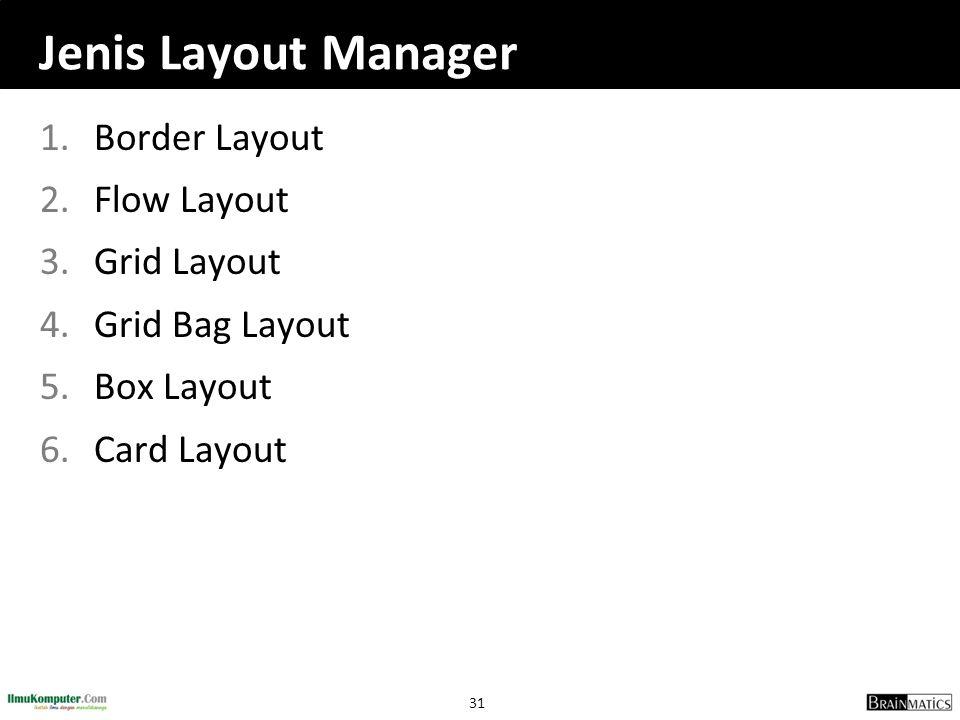 Jenis Layout Manager Border Layout Flow Layout Grid Layout