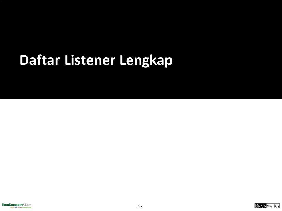 Daftar Listener Lengkap