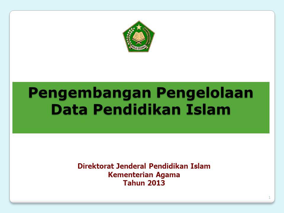 Pengembangan Pengelolaan Data Pendidikan Islam