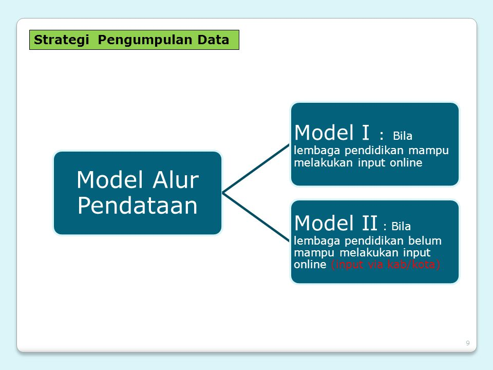 Strategi Pengumpulan Data