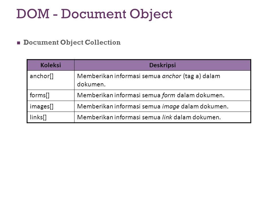 DOM - Document Object Document Object Collection Koleksi Deskripsi