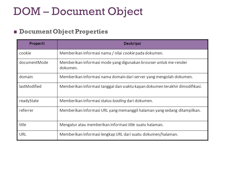 DOM – Document Object Document Object Properties Properti Deskripsi