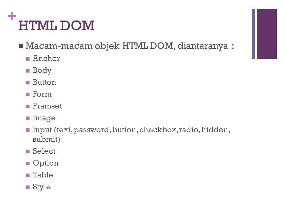HTML DOM Macam-macam objek HTML DOM, diantaranya : Anchor Body Button