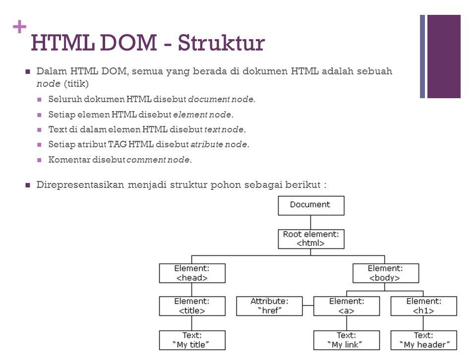HTML DOM - Struktur Dalam HTML DOM, semua yang berada di dokumen HTML adalah sebuah node (titik) Seluruh dokumen HTML disebut document node.