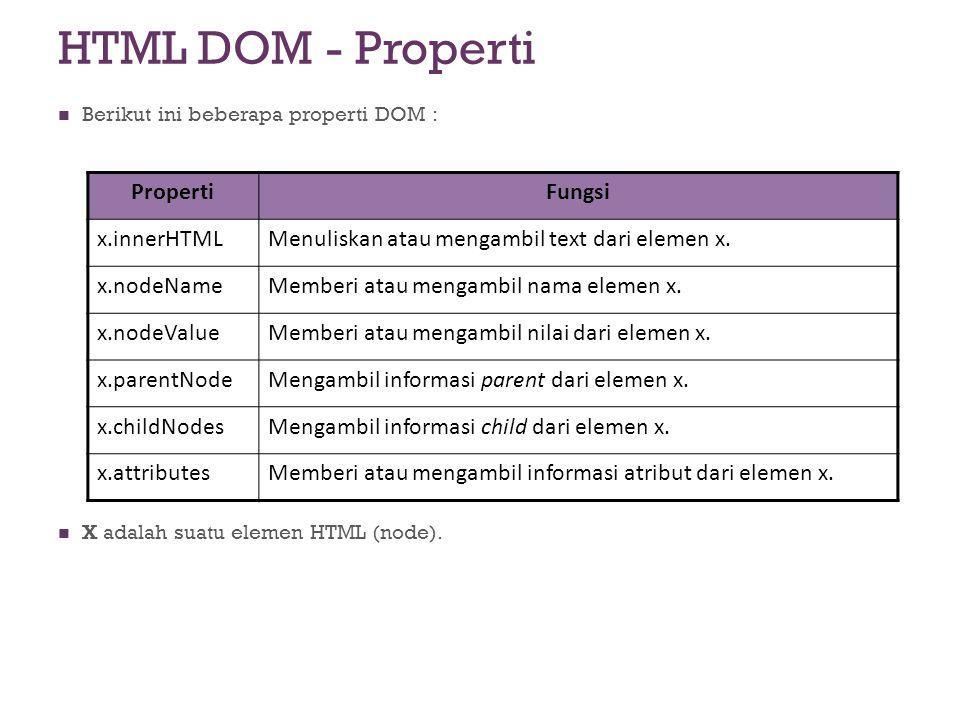 HTML DOM - Properti Properti Fungsi x.innerHTML
