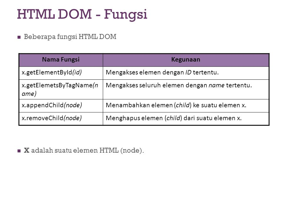 HTML DOM - Fungsi Beberapa fungsi HTML DOM