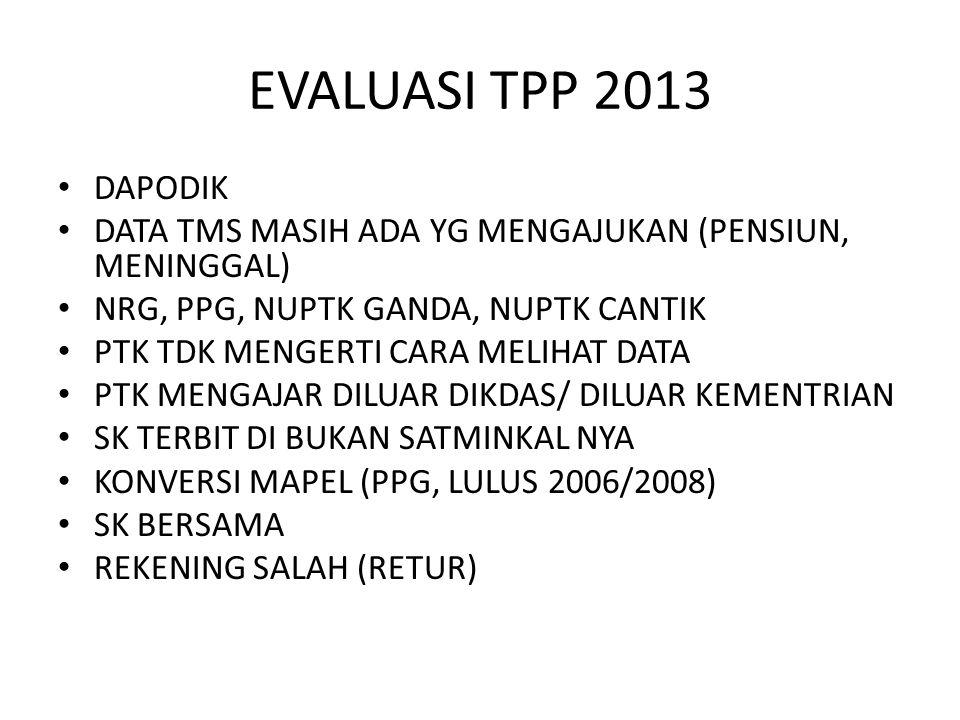 EVALUASI TPP 2013 DAPODIK. DATA TMS MASIH ADA YG MENGAJUKAN (PENSIUN, MENINGGAL) NRG, PPG, NUPTK GANDA, NUPTK CANTIK.
