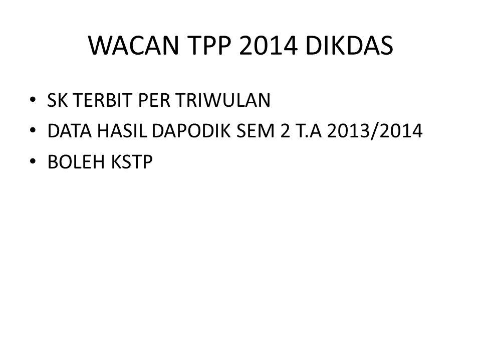 WACAN TPP 2014 DIKDAS SK TERBIT PER TRIWULAN