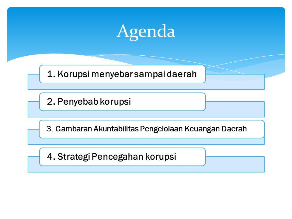 Agenda 1. Korupsi menyebar sampai daerah 2. Penyebab korupsi