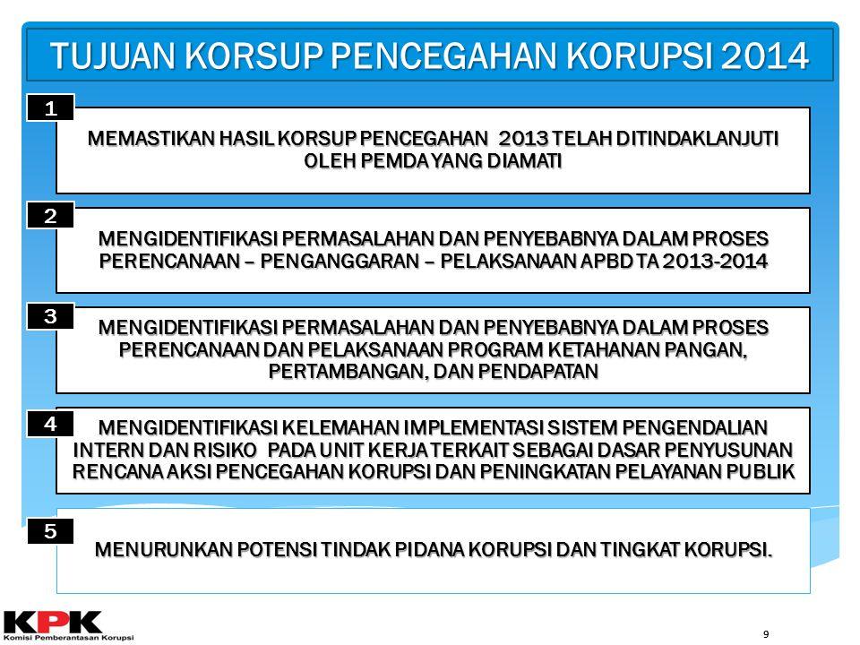 TUJUAN KORSUP PENCEGAHAN KORUPSI 2014