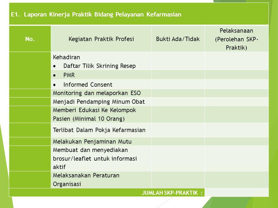 E1. Laporan Kinerja Praktik Bidang Pelayanan Kefarmasian
