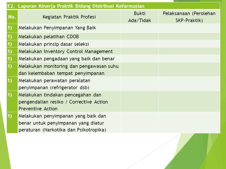 E2. Laporan Kinerja Praktik Bidang Distribusi Kefarmasian No.