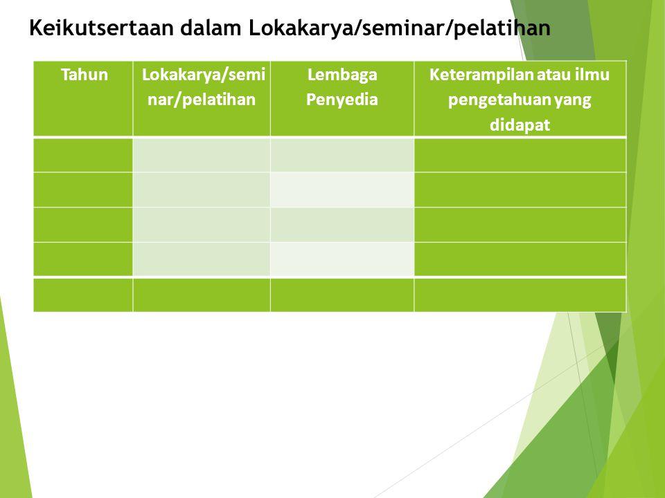 Keikutsertaan dalam Lokakarya/seminar/pelatihan
