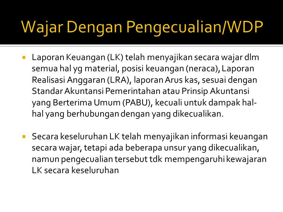 Wajar Dengan Pengecualian/WDP
