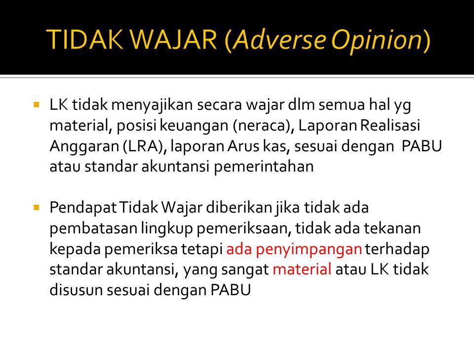 TIDAK WAJAR (Adverse Opinion)