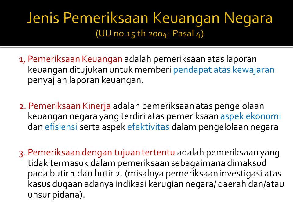 Jenis Pemeriksaan Keuangan Negara (UU no.15 th 2004: Pasal 4)