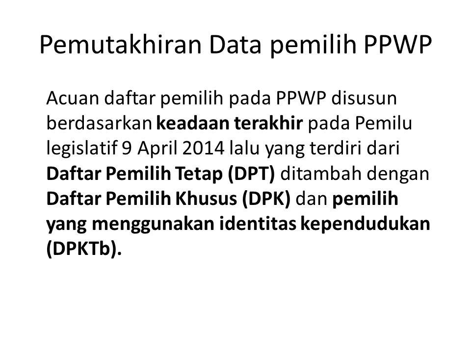 Pemutakhiran Data pemilih PPWP