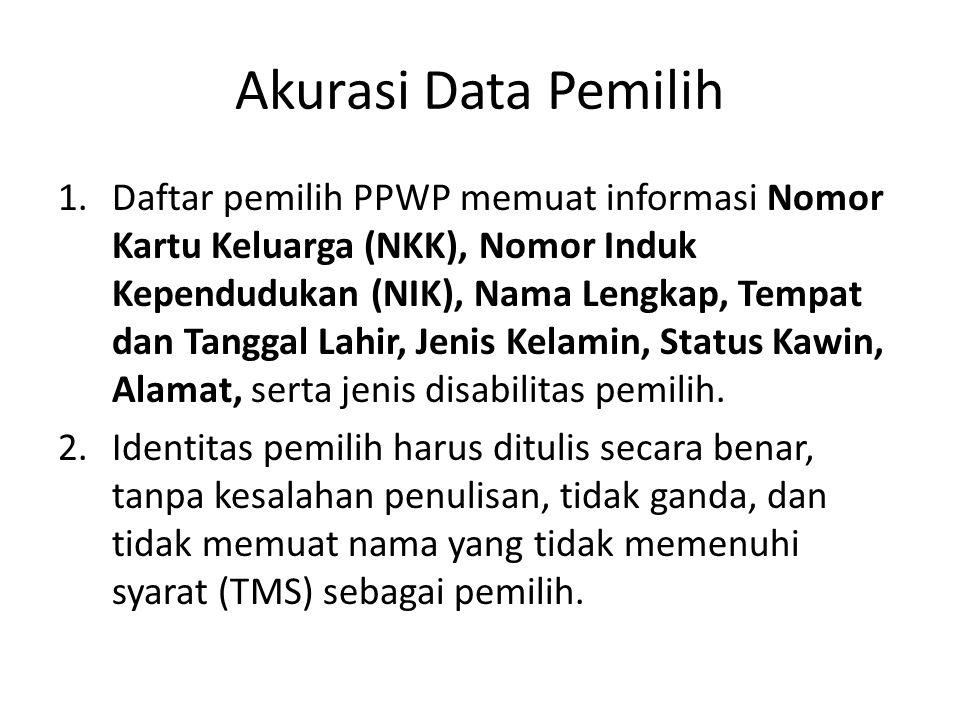 Akurasi Data Pemilih