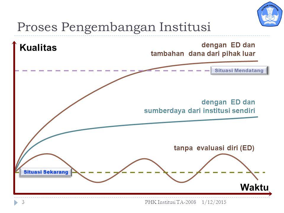 Proses Pengembangan Institusi