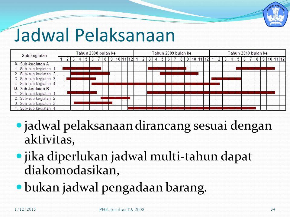 Jadwal Pelaksanaan jadwal pelaksanaan dirancang sesuai dengan aktivitas, jika diperlukan jadwal multi-tahun dapat diakomodasikan,