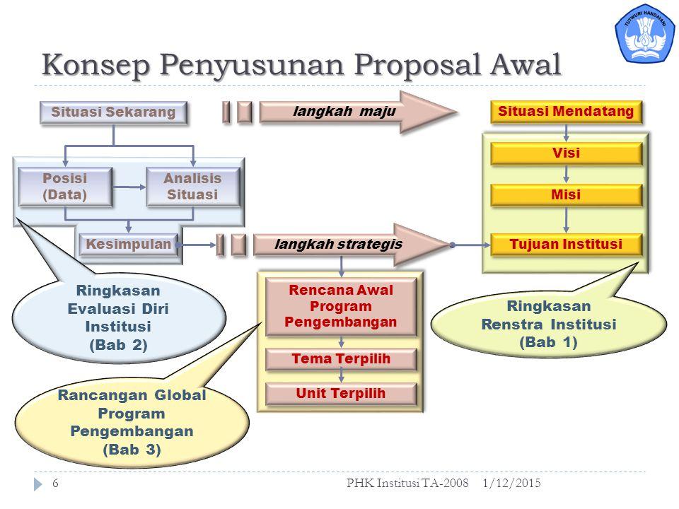 Konsep Penyusunan Proposal Awal